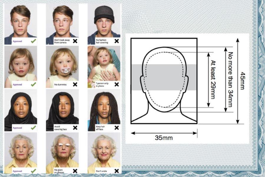 Требования к фото на английскую визу