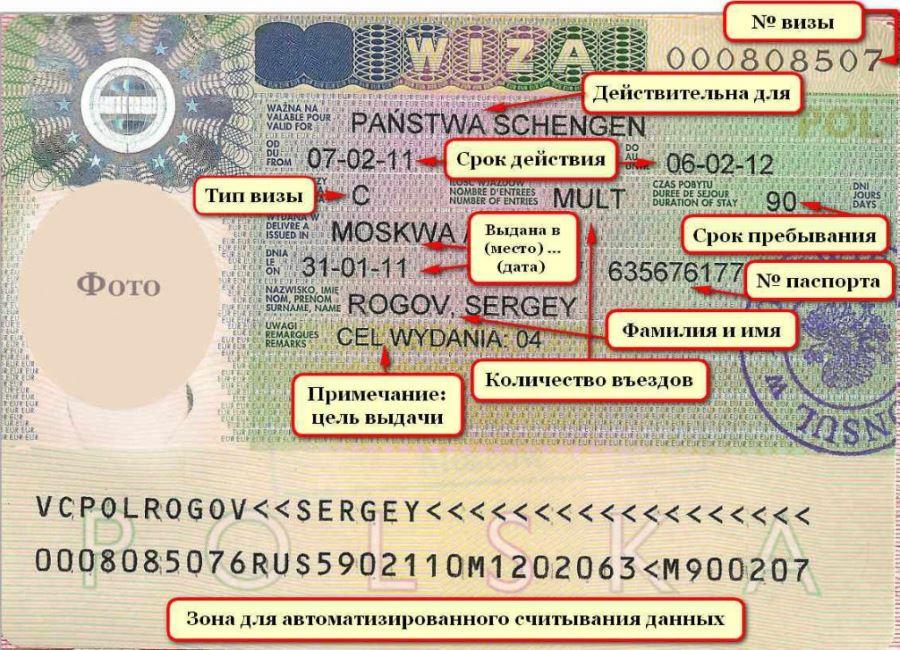 Где указан срок действия шенгенской визы